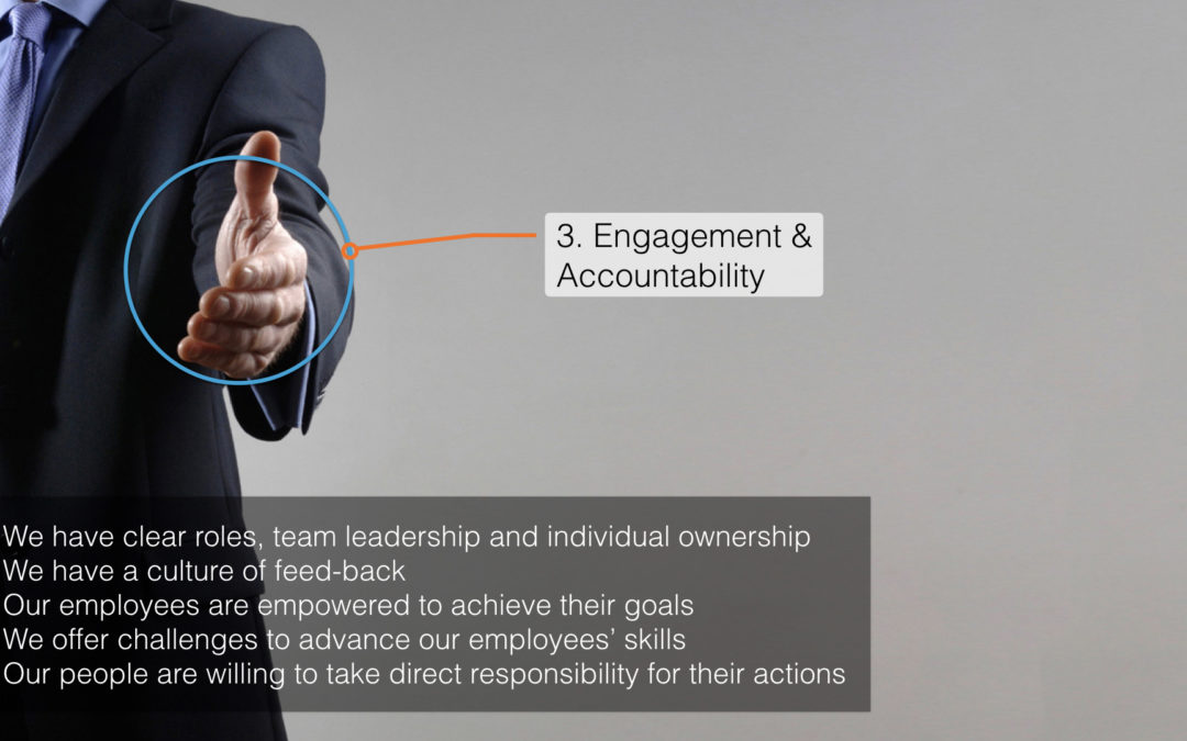 Management innovation practices – A world tour – Part 3/6: Engagement