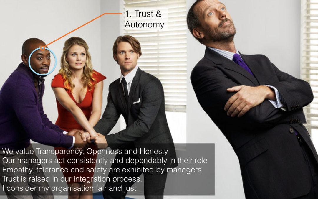 Management innovation practices – A world tour – Part 1/6: Trust
